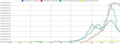 Google Ngram Viewer am 7.4.2011