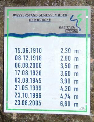 2307-WasserstandSchild