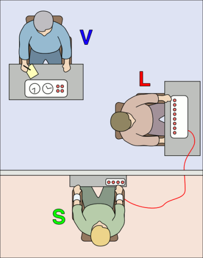 Milgram-Setting
