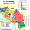 Bevölkerungsgruppen in Jugoslawien 1991
