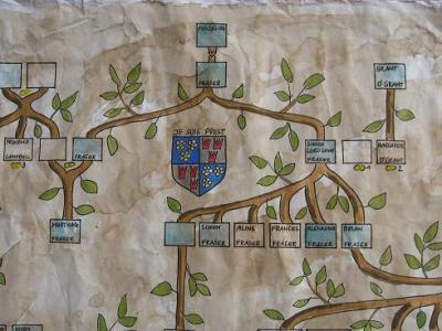Outlanderstammbaum-2010-Ausschnitt