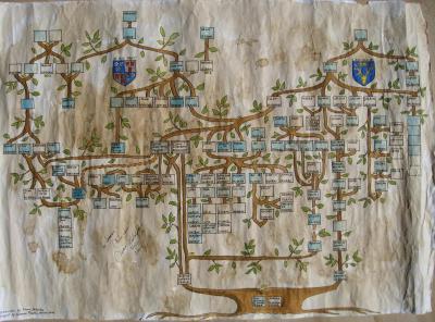 Outlanderstammbaum-2010-mit-DG-Autogramm