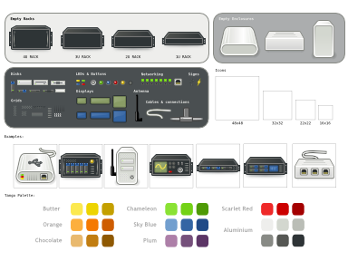 network-devices-kit