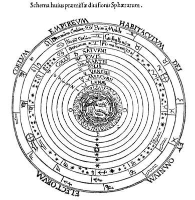 Geozentrisches-Weltbild
