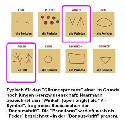 haarmann-donauschrift-86uzh5j8zu