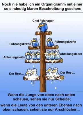 Quelle: blog.malerdeck.de