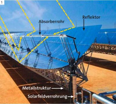 soltherm-1