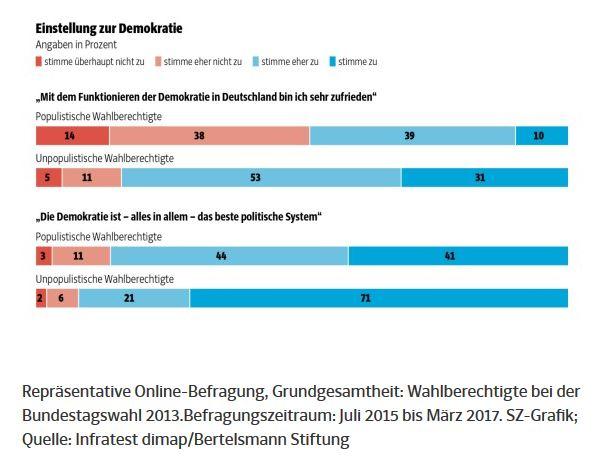 Populismus-Studie-jpg