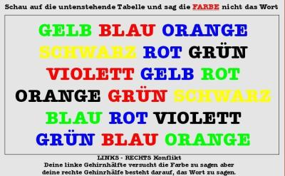 Farbentest