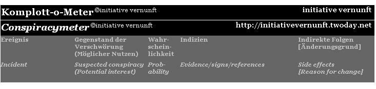Komplott-o-Meter-Conspiracymeter-c-initiative-vernunft-02