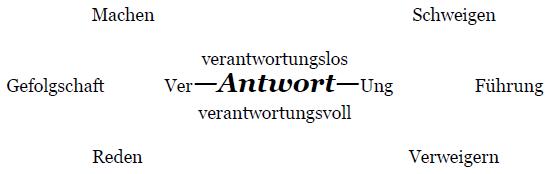iv-039-Ver-Antwort-Ung
