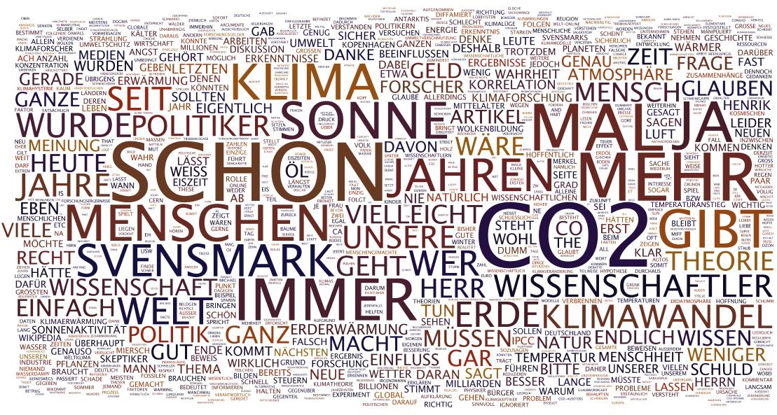 iv-Klimakritiker-Svensmark-Leserreaktionen-DIE-WELT-2009-12-14
