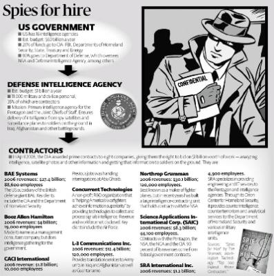 spies-for-hire