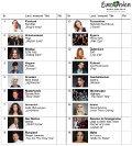 ESC 2016 Voting Sheets Semi Finals