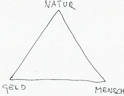 Johannes Rauch: Das Dreieck ist aus den Fugen geraten