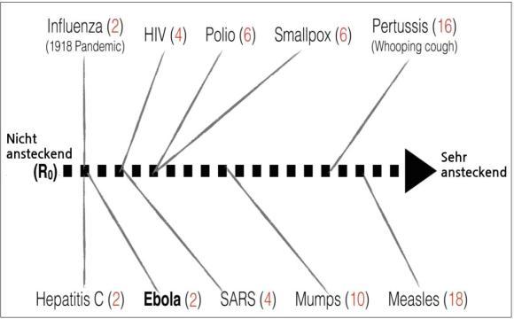 Ansteckungsgefahr-ebola