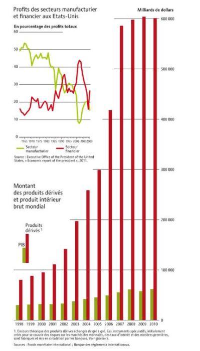 Betrag-Derivate-zu-BIP