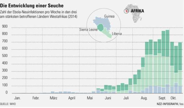 Ebola-Neuinfekte