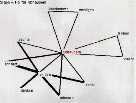 schaudern1