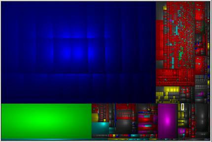 Visualisierung der Logdateien des IIS auf SBS2011 unter inetpub/logs/logfiles/w3svc
