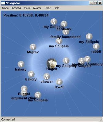 P2P Multi User System