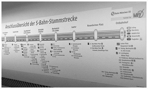 Streckenplan der Münchner S-Bahn